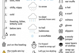 IELTS SPEAKING - WEATHER TOPIC