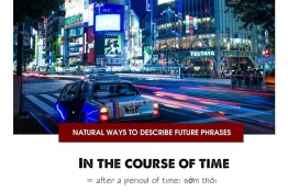IELTS SPEAKING - 25 NATURAL WAYS TO DESCRIBE FUTURE PHRASES