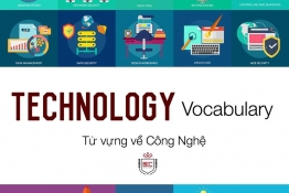 IELTS VOCABULARY : TOPIC TECHNOLOGY